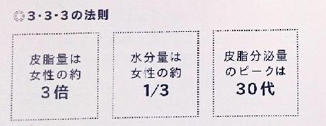 3・3・3の法則画像