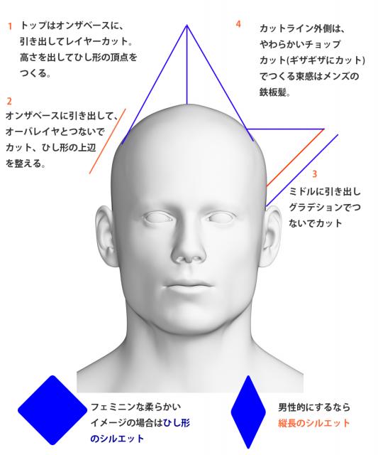 メンズヘアイメチェン 画像