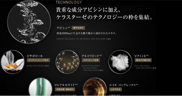ケラスターゼのテクノロジー画像