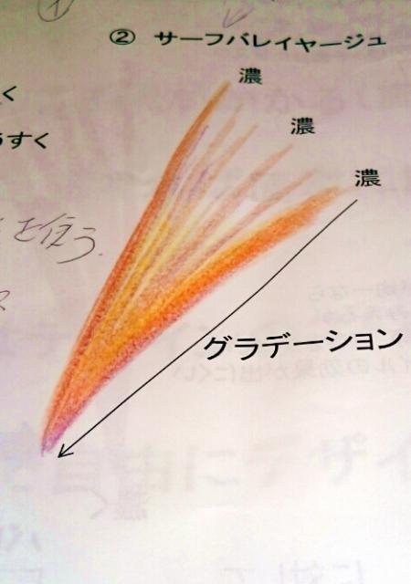 サーフバレイヤージュ(オンブレ毛先部位パターン)画像