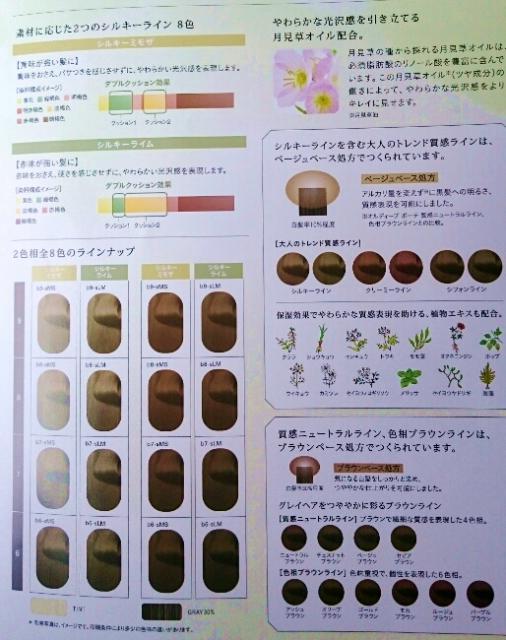 SLKKY MIMISA シルキーミモザ図解画像