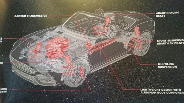 ABARTHアバルト124スパイダー画像